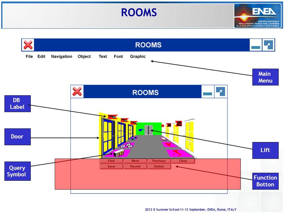 2013 II Summer School 11-13 September, ENEA, Rome, ITALY ROOMS Main Menu DB Label Door Query Symbol Function Botton Lift