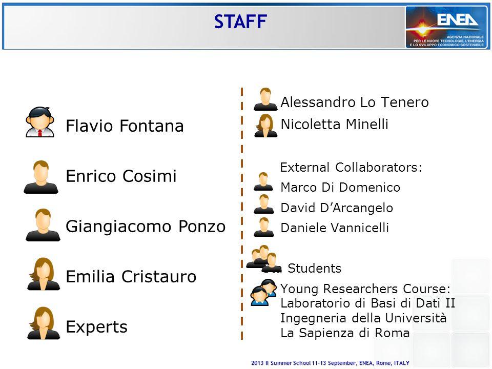 2013 II Summer School 11-13 September, ENEA, Rome, ITALY STAFF Flavio Fontana Enrico Cosimi Giangiacomo Ponzo Emilia Cristauro Experts Alessandro Lo T