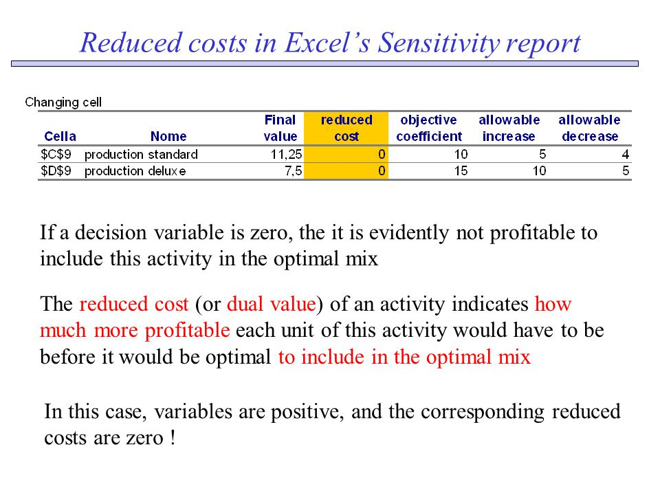 Reduced costs in Excel's Sensitivity report If a decision variable is zero, the it is evidently not profitable to include this activity in the optimal mix The reduced cost (or dual value) of an activity indicates how much more profitable each unit of this activity would have to be before it would be optimal to include in the optimal mix In this case, variables are positive, and the corresponding reduced costs are zero !