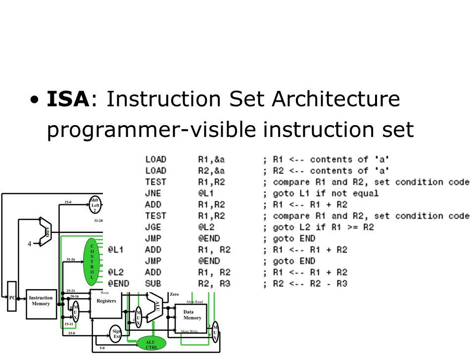 Encoding an ISA Fixed length: ARM, MIPS – 32 bits Variable length: 80x86 – 1~18 bytes http://en.wikipedia.org/wiki/MIPS_architecture Start with a 6-bit opcode.