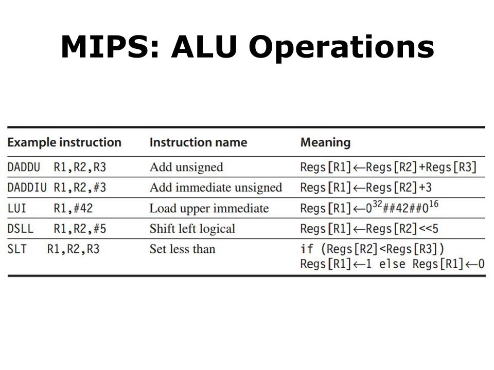 MIPS: ALU Operations