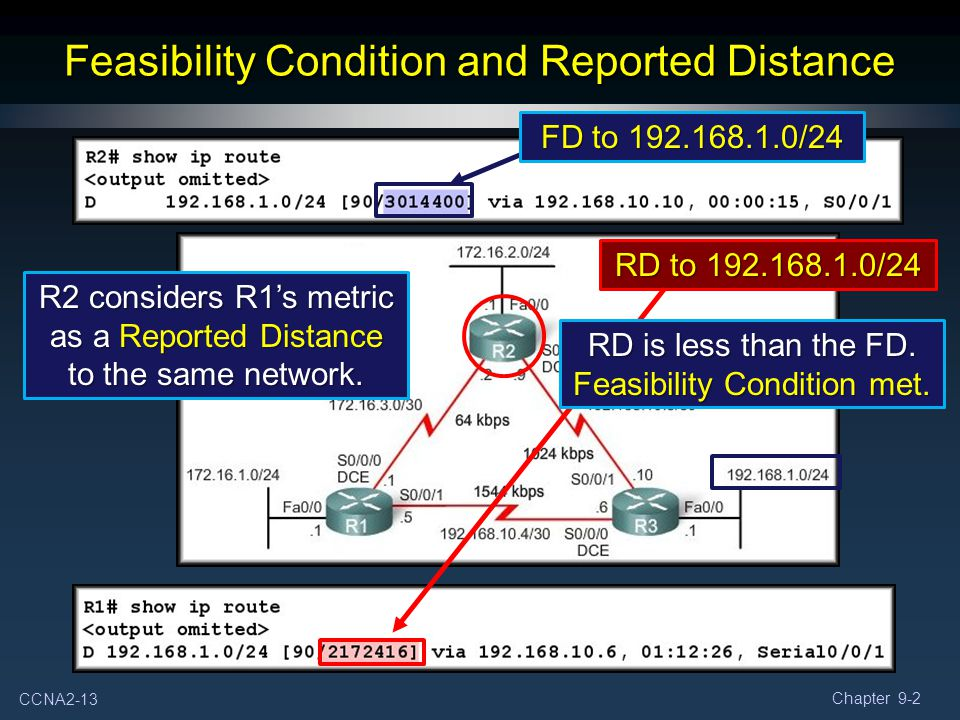 CCNA2-13 Chapter 9-2 Feasibility Condition and Reported Distance R2 considers R1's metric as a Reported Distance to the same network. RD to 192.168.1.