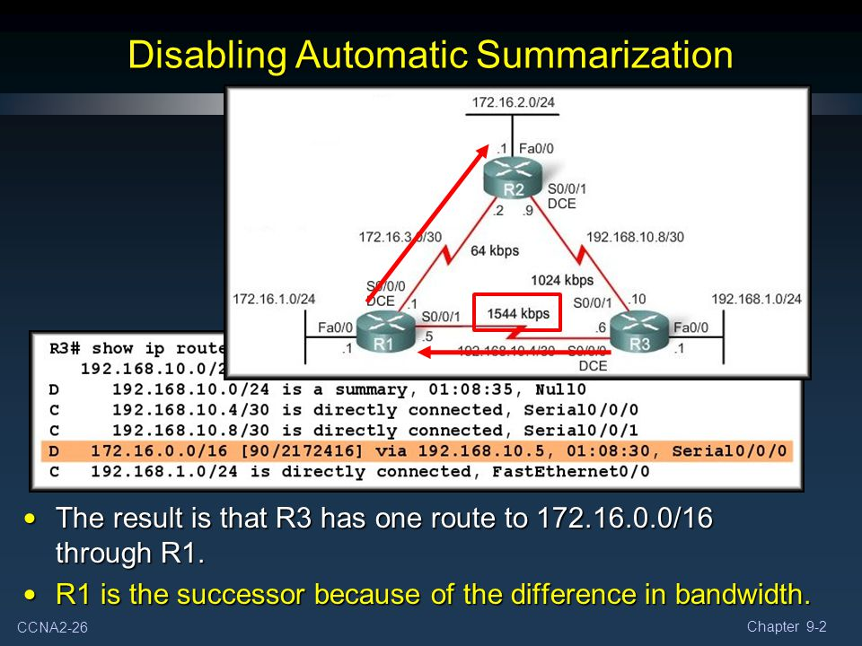 CCNA2-26 Chapter 9-2 The result is that R3 has one route to 172.16.0.0/16 through R1. The result is that R3 has one route to 172.16.0.0/16 through R1.