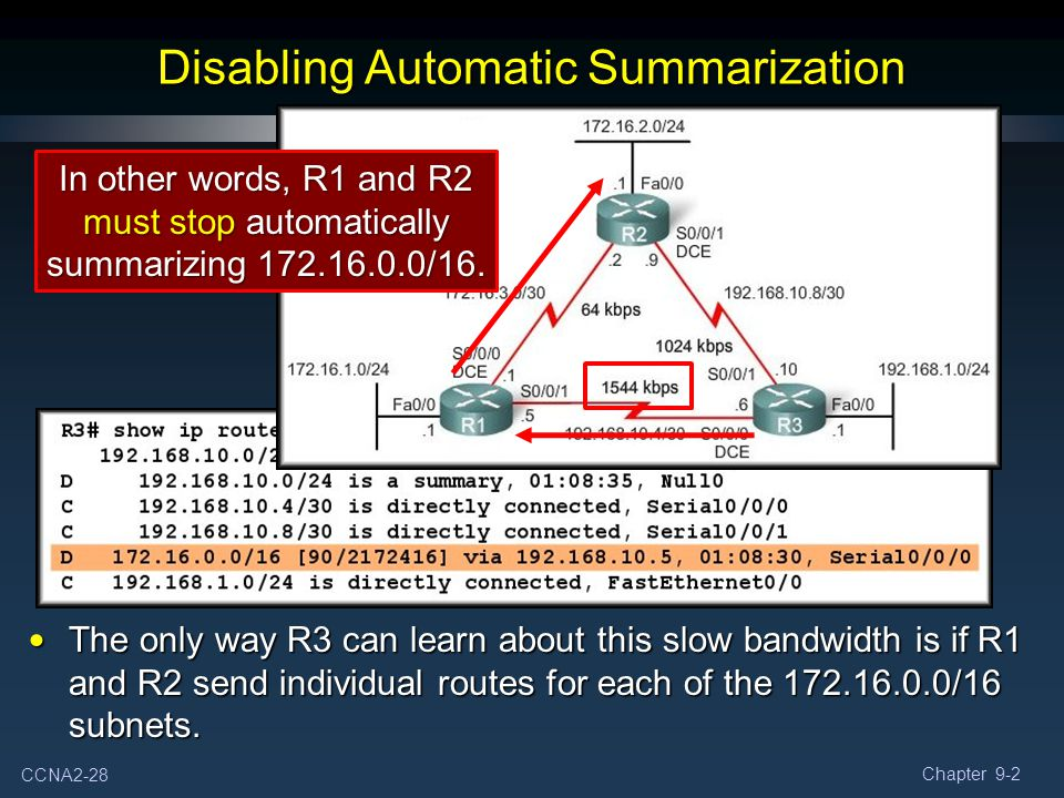 CCNA2-28 Chapter 9-2 The only way R3 can learn about this slow bandwidth is if R1 and R2 send individual routes for each of the 172.16.0.0/16 subnets.