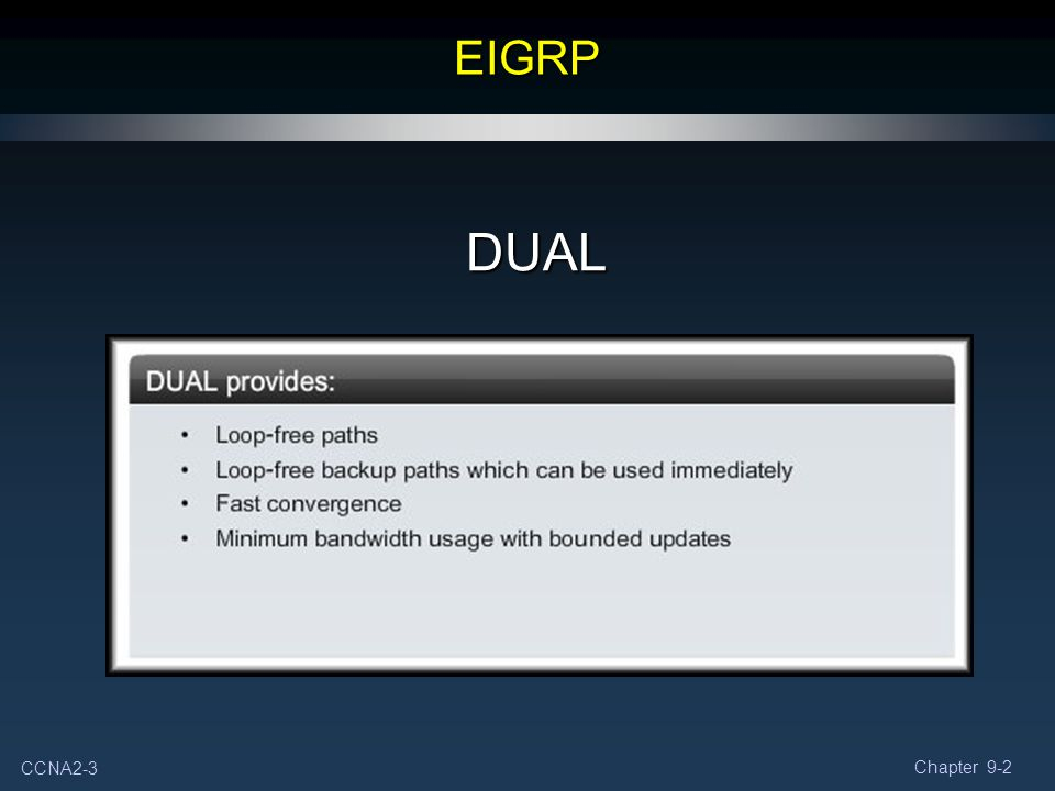 CCNA2-24 Chapter 9-2 You might think that if you configure classless routing behavior with the ip classless command, EIGRP would not discard that packet but would continue looking for a default or supernet route.