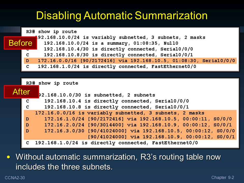 CCNA2-30 Chapter 9-2 Without automatic summarization, R3's routing table now includes the three subnets. Without automatic summarization, R3's routing