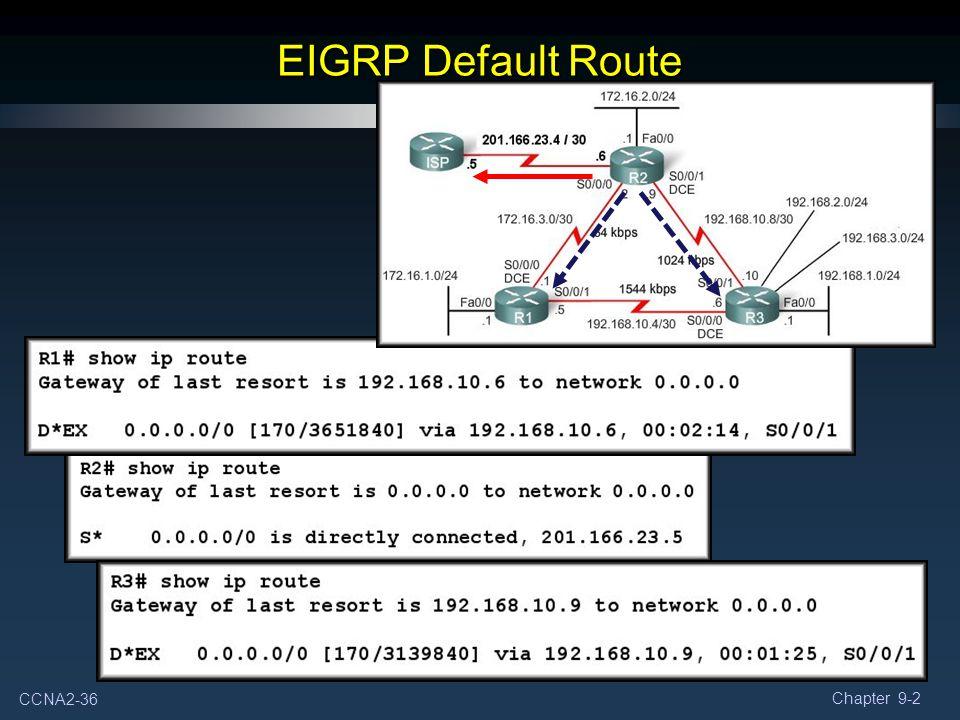 CCNA2-36 Chapter 9-2 EIGRP Default Route