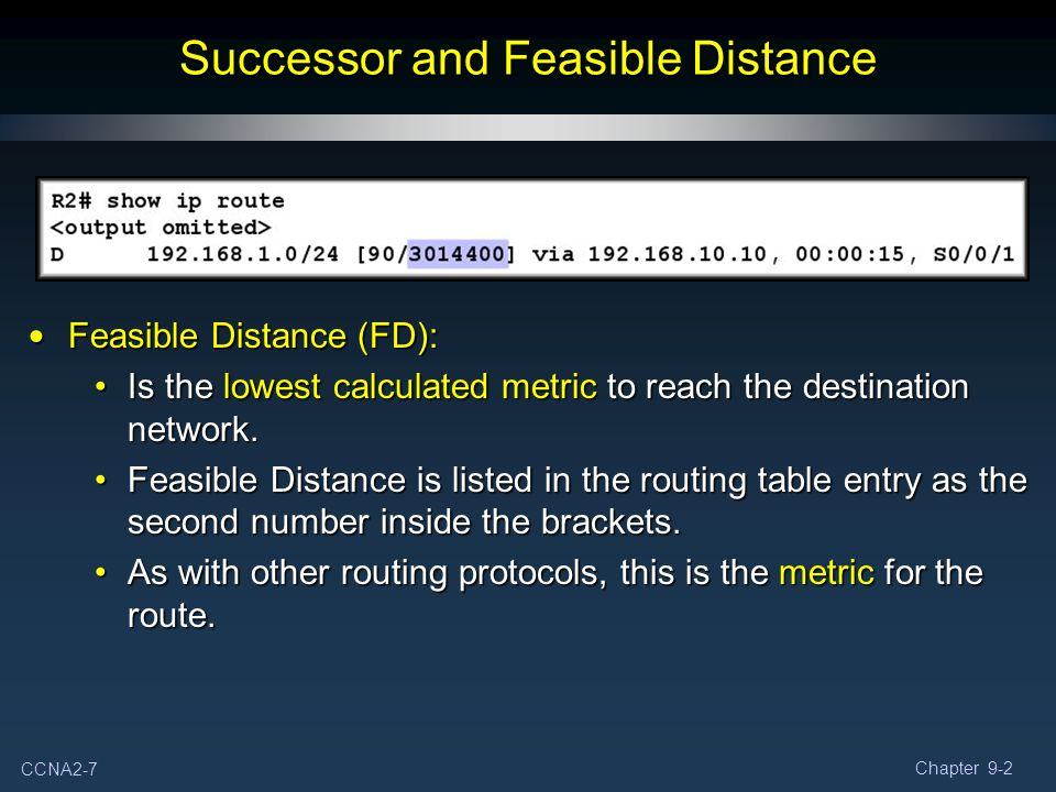 CCNA2-18 Chapter 9-2 Topology Table: Feasible Successor Next Hop address for Feasible Successor Physical Interface Feasible Successor's Reported Distance R2's new FD to 192.168.1.0/24 if R1 became the Feasible Successor.