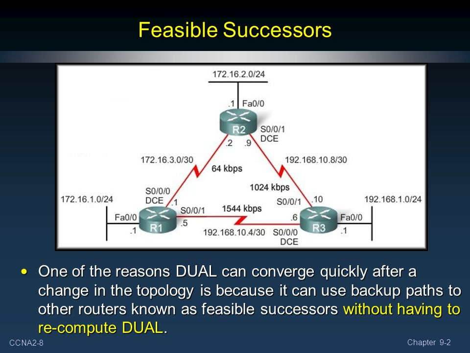 CCNA2-9 Chapter 9-2 Feasible Successors A Feasible Successor (FS) is a neighbor who has a loop-free backup path to the same network as the successor.