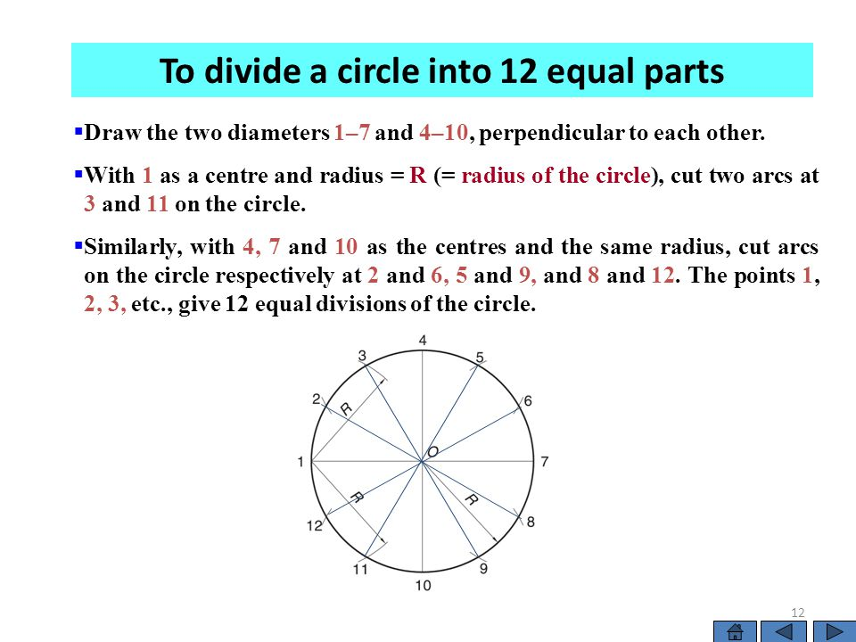  Draw the two diameters 1–7 and 4–10, perpendicular to each other.  With 1 as a centre and radius = R (= radius of the circle), cut two arcs at 3 an