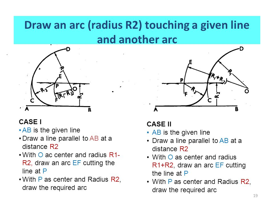 19 Draw an arc (radius R2) touching a given line and another arc CASE I AB is the given line Draw a line parallel to AB at a distance R2 With O ac cen