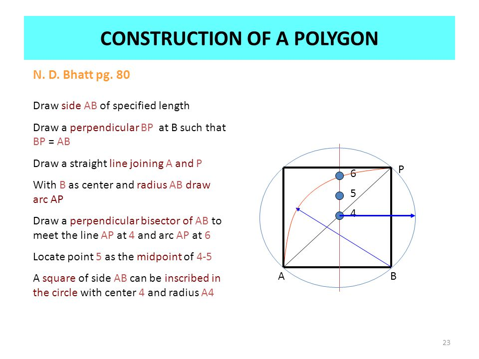 CONSTRUCTION OF A POLYGON N. D. Bhatt pg.
