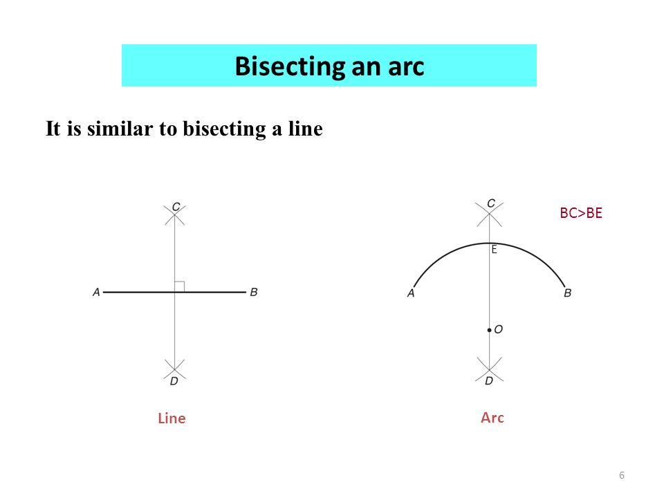 It is similar to bisecting a line Bisecting an arc Line Arc 6 E BC>BE