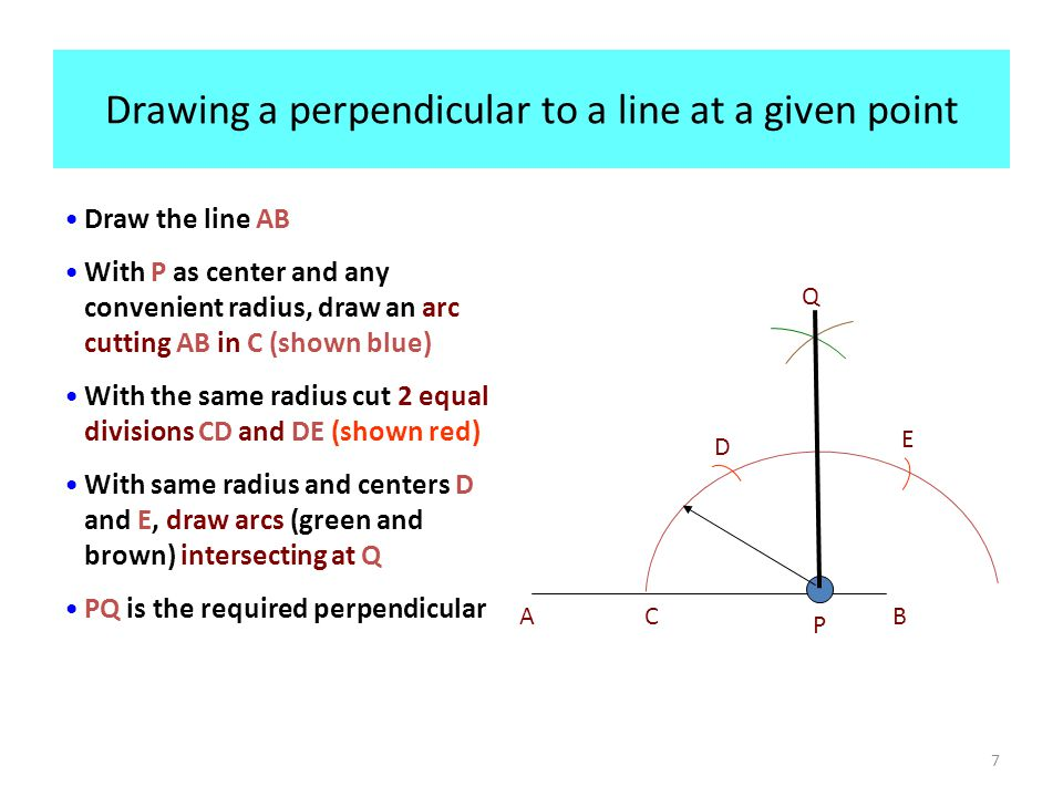 Drawing a perpendicular to a line at a given point AB P E D Draw the line AB With P as center and any convenient radius, draw an arc cutting AB in C (shown blue) With the same radius cut 2 equal divisions CD and DE (shown red) With same radius and centers D and E, draw arcs (green and brown) intersecting at Q PQ is the required perpendicular C Q 7