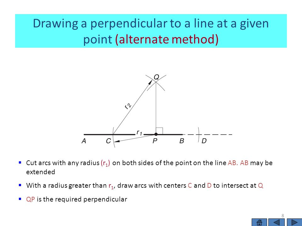 Drawing a perpendicular to a line at a given point (alternate method)  Cut arcs with any radius (r 1 ) on both sides of the point on the line AB. AB