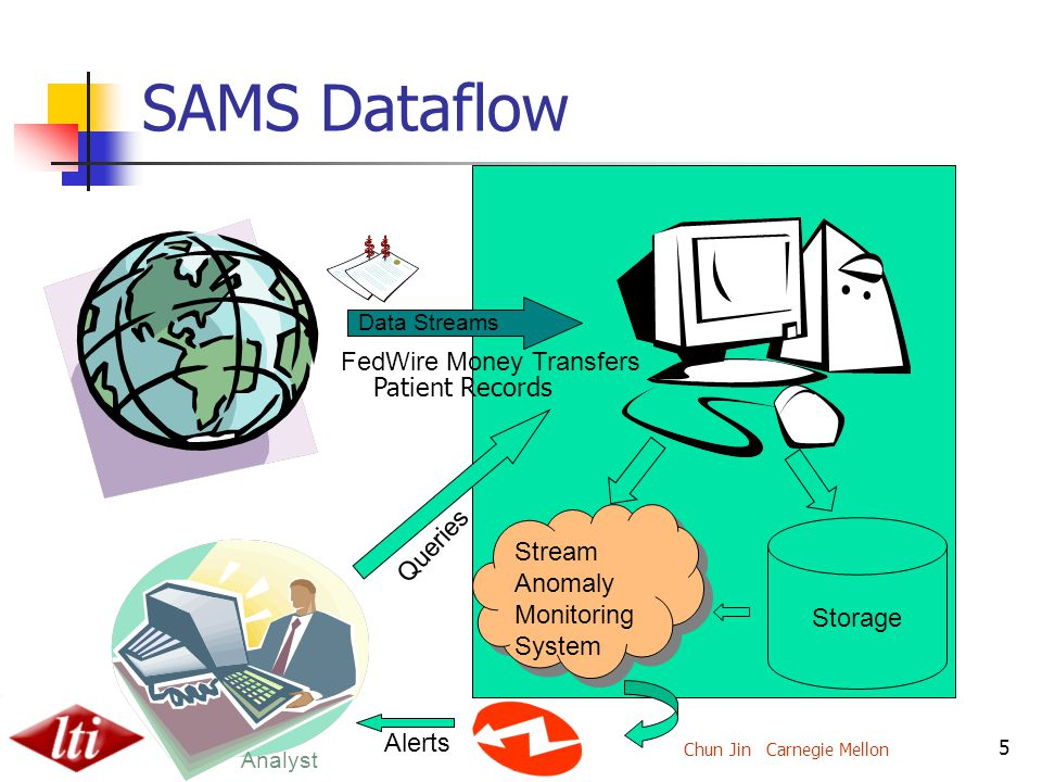 Chun Jin Carnegie Mellon 5 SAMS Dataflow Analyst Stream Anomaly Monitoring System Storage Queries Alerts Data Streams FedWire Money Transfers Patient Records
