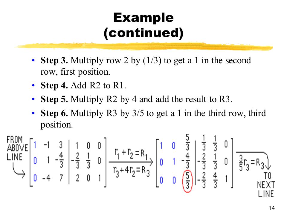 14 Example (continued) Step 3.