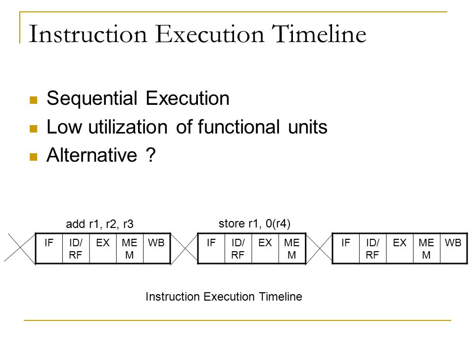 Instruction Execution Timeline Sequential Execution Low utilization of functional units Alternative .