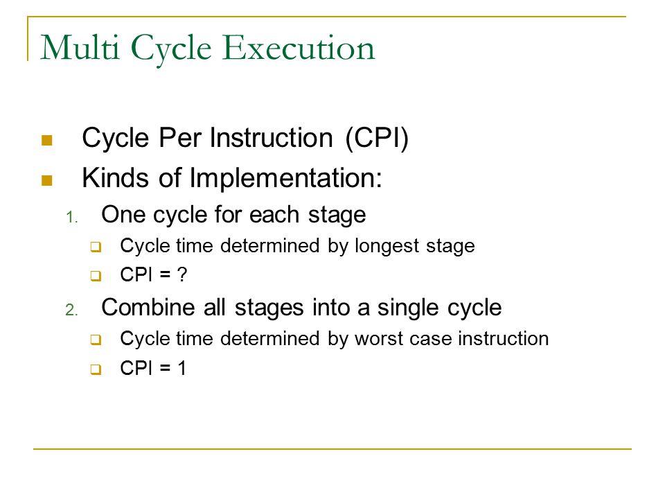 Execution Snapshot: Cycle 1IF 00010 PC AddressInstr 00000Mov r2, 2A 00001Mov r3, 12 00010Add r1,r2,r3 00011Store r1,0(r4) 00100XXXX 00101XXXX 000111 00001 00010 00011