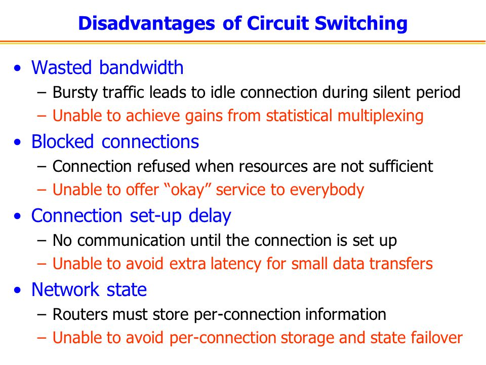 Disadvantages of Circuit Switching Wasted bandwidth –Bursty traffic leads to idle connection during silent period –Unable to achieve gains from statistical multiplexing Blocked connections –Connection refused when resources are not sufficient –Unable to offer okay service to everybody Connection set-up delay –No communication until the connection is set up –Unable to avoid extra latency for small data transfers Network state –Routers must store per-connection information –Unable to avoid per-connection storage and state failover