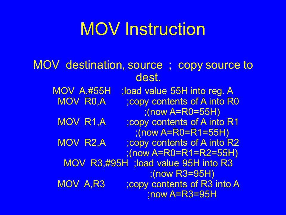 MOV Instruction MOV destination, source ; copy source to dest.