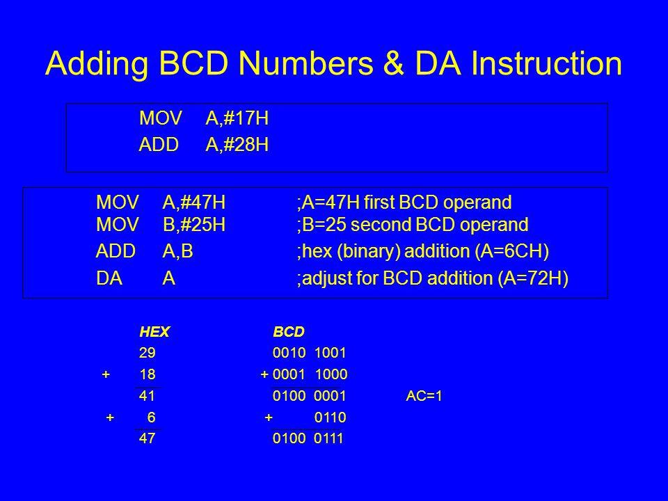 Adding BCD Numbers & DA Instruction MOVA,#17H ADDA,#28H MOVA,#47H;A=47H first BCD operand MOVB,#25H;B=25 second BCD operand ADDA,B;hex (binary) addition (A=6CH) DAA;adjust for BCD addition (A=72H) HEXBCD 290010 1001 +18 + 0001 1000 410100 0001AC=1 + 6 + 0110 470100 0111