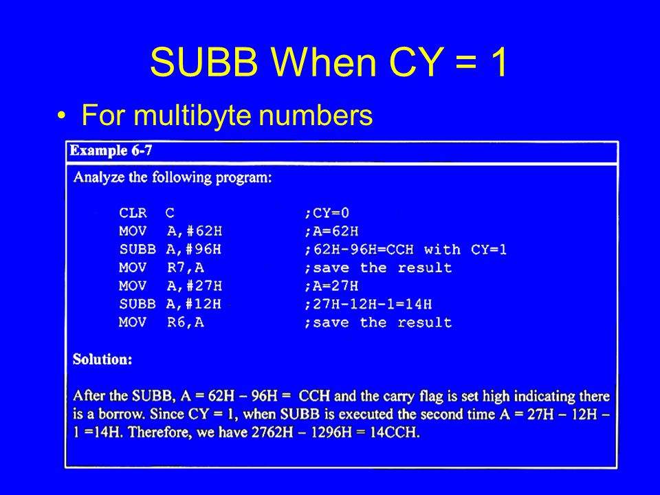 SUBB When CY = 1 For multibyte numbers