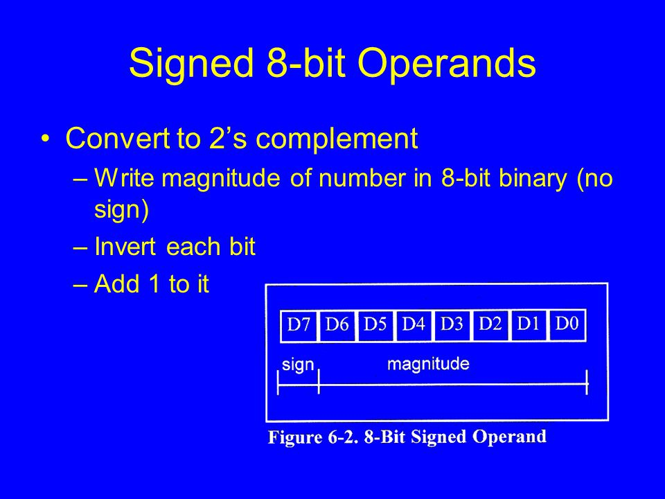Signed 8-bit Operands Convert to 2's complement –Write magnitude of number in 8-bit binary (no sign) –Invert each bit –Add 1 to it