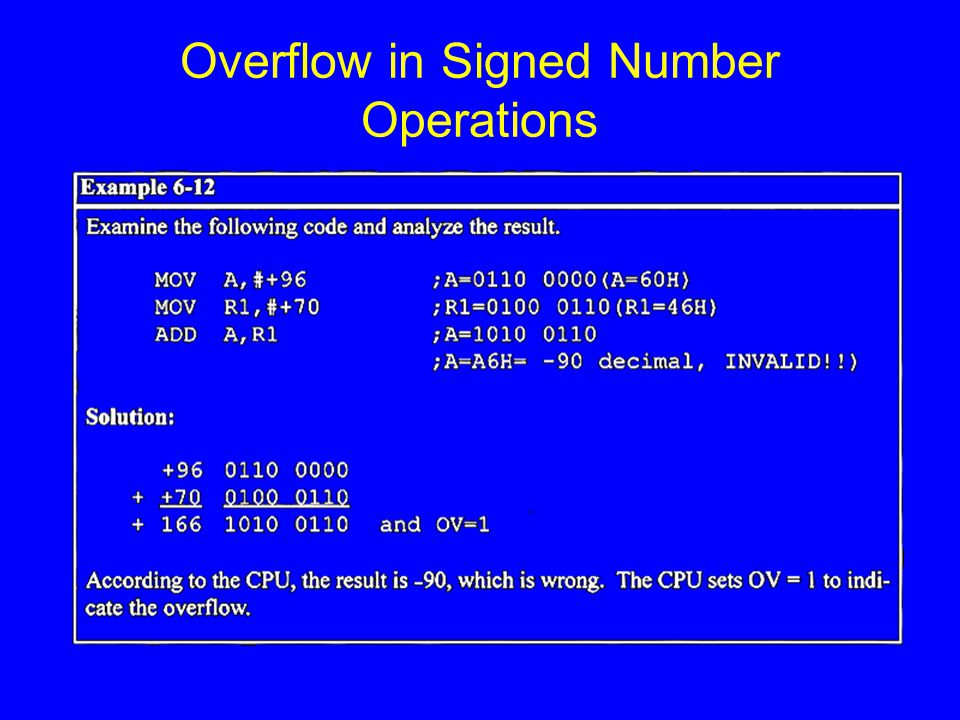 Overflow in Signed Number Operations