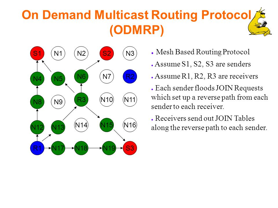On Demand Multicast Routing Protocol (ODMRP) S1 R2 N1S2N2N3 N7 N5 N6 N4 N10R3 N9 N12 R1 N8 N16N15N14 N17 N13 N11 S3N19N18 ● Mesh Based Routing Protocol ● Assume S1, S2, S3 are senders ● Assume R1, R2, R3 are receivers ● Each sender floods JOIN Requests which set up a reverse path from each sender to each receiver.