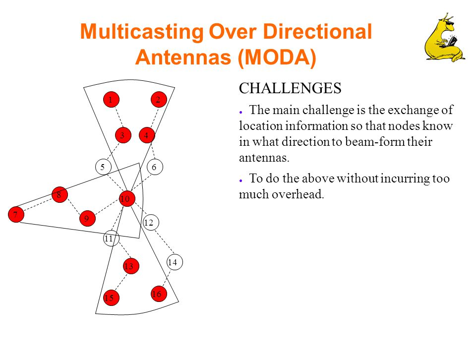 Multicasting Over Directional Antennas (MODA) CHALLENGES ● The main challenge is the exchange of location information so that nodes know in what direction to beam-form their antennas.