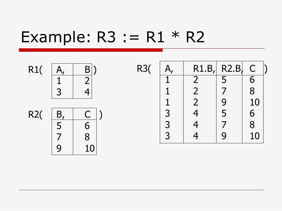 Example: R3 := R1 * R2 R1(A,B ) 12 34 R2(B,C ) 56 78 910 R3(A,R1.B,R2.B,C ) 1256 1278 12910 3456 3478 34910