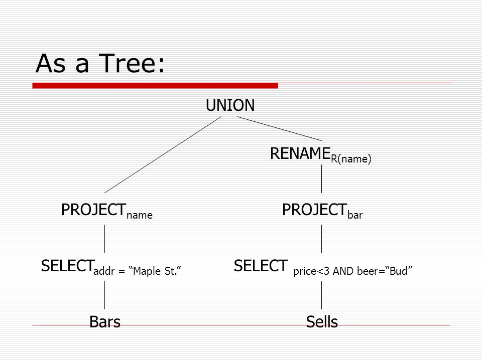 "As a Tree: BarsSells SELECT addr = ""Maple St."" SELECT price<3 AND beer=""Bud"" PROJECT name RENAME R(name) PROJECT bar UNION"