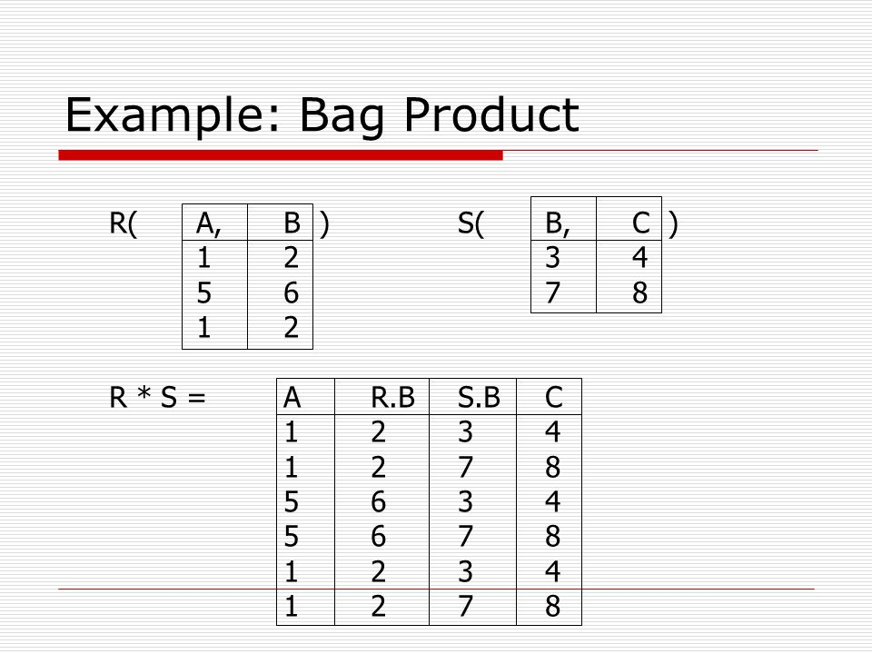 Example: Bag Product R(A,B )S(B,C ) 1234 5678 12 R * S =AR.BS.BC 1234 1278 5634 5678 1234 1278