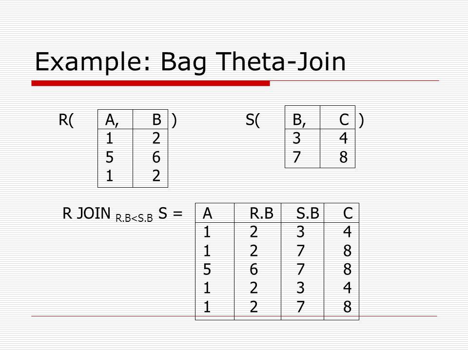 Example: Bag Theta-Join R(A,B )S(B,C ) 1234 5678 12 R JOIN R.B<S.B S =AR.BS.BC 1234 1278 5678 1234 1278