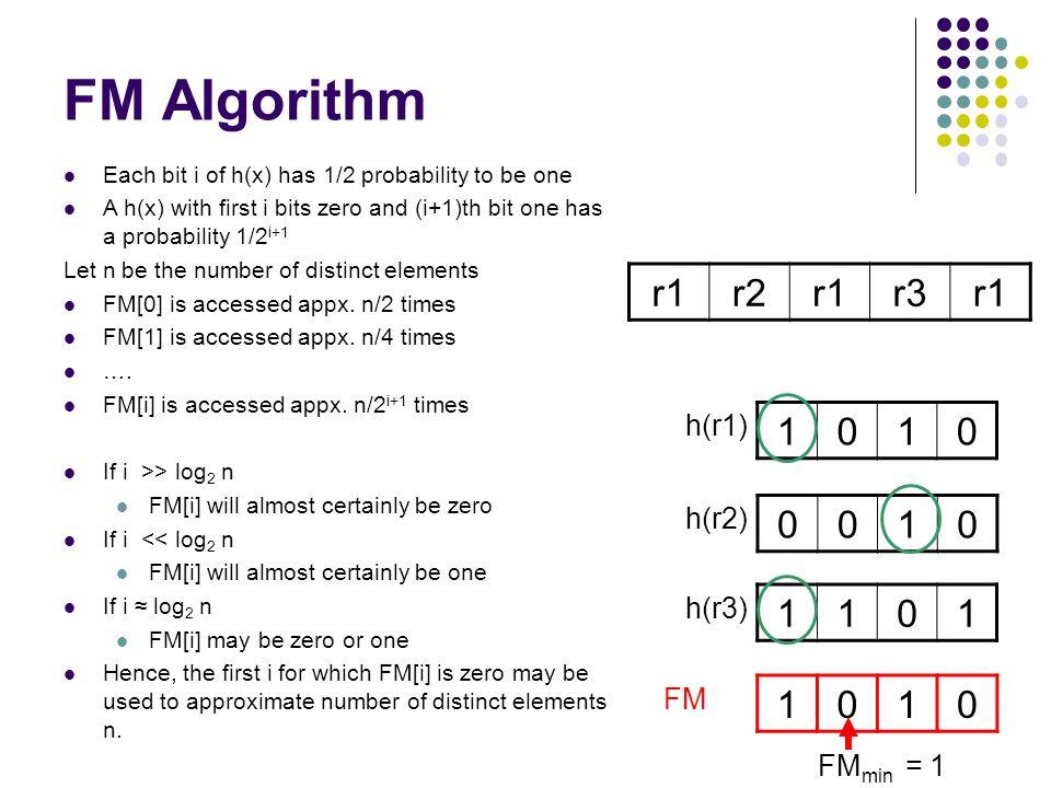 Space Usage (K-Skyband) Performance guarantee: P(  n' – n /n ≤ є ) ≥ 1 - δ If m > 1/ δ and n > k and k = O(1/є 2 ) and r = O(log 1/δ) Expected size of k-skyband = O (k ln (n/k) ) Expected size of r k-sybands = O(rk log (n/k) ) = O(1/є 2 log 1/δ log n)