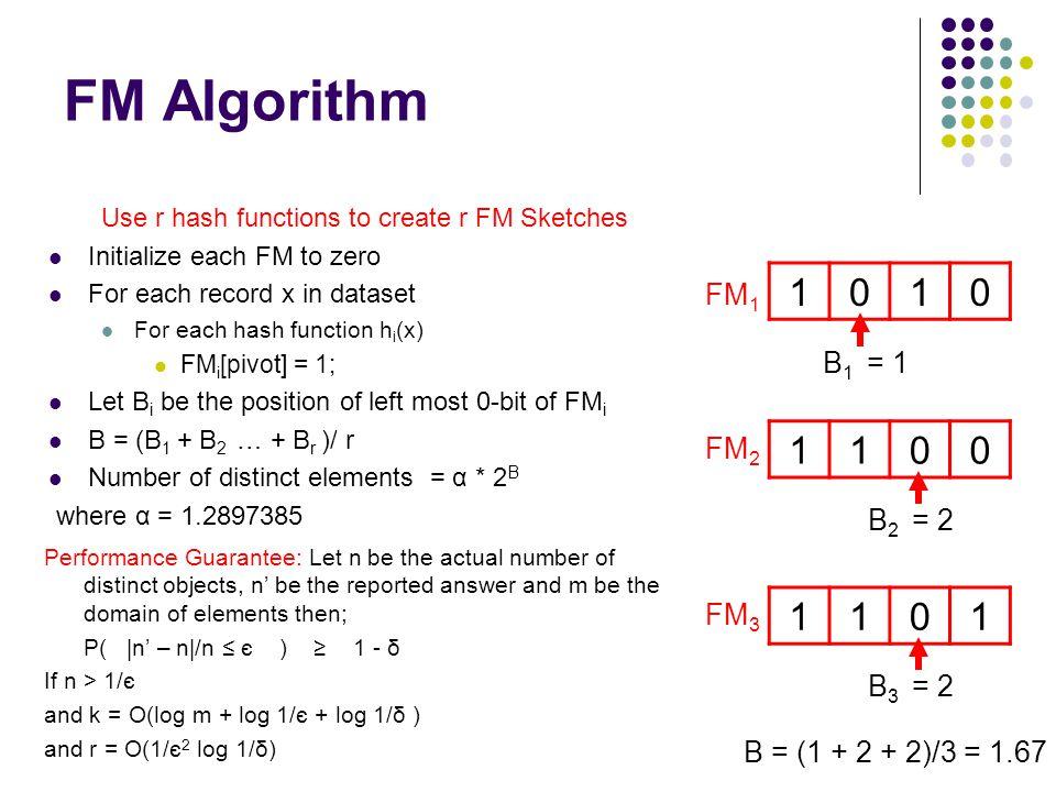 Time Complexity (K-Skyband) Performance guarantee: P(  n' – n /n ≤ є ) ≥ 1 - δ If m > 1/ δ and n > k and k = O(1/є 2 ) and r = O(log 1/δ) Answering Query q(t): Search eT to compute z: log (k log n) = O(log k + log n) Search eH to find (z+t)-th element: O(log k + log n) We require this for all r sketches: O (r (log k + log n)) = O(log 1/δ (log 1/є + log n))