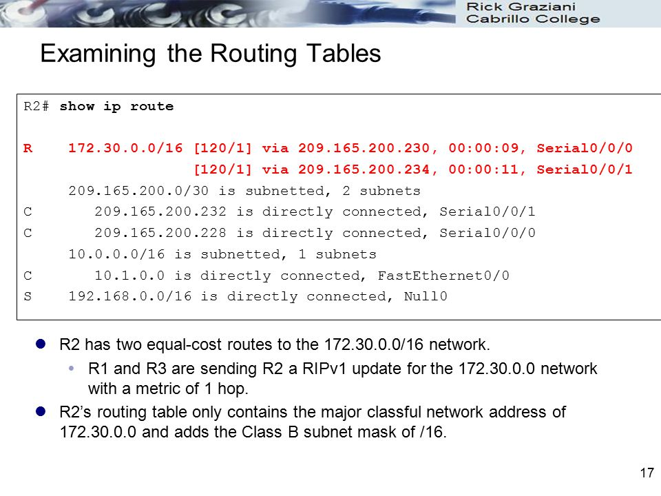 17 Examining the Routing Tables R2 has two equal-cost routes to the 172.30.0.0/16 network.  R1 and R3 are sending R2 a RIPv1 update for the 172.30.0.