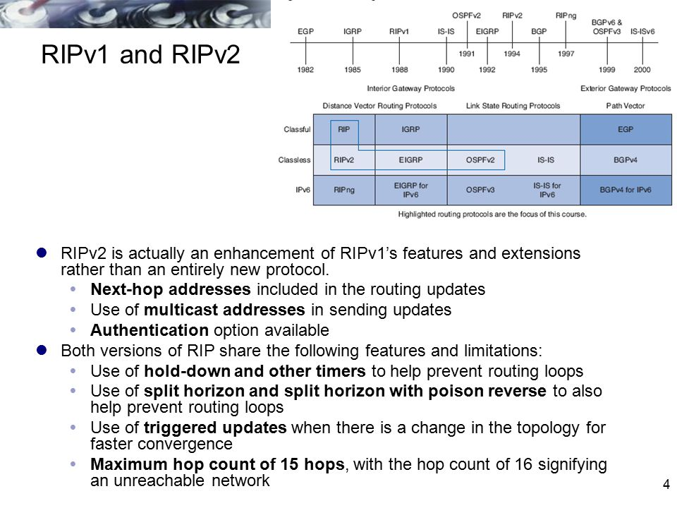 35 Auto-Summary and RIPv2 Routers R1 and R3 still do not include the 172.30.0.0 subnets of the other router.