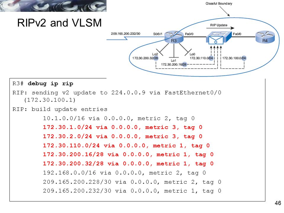 46 RIPv2 and VLSM R3# debug ip rip RIP: sending v2 update to 224.0.0.9 via FastEthernet0/0 (172.30.100.1) RIP: build update entries 10.1.0.0/16 via 0.