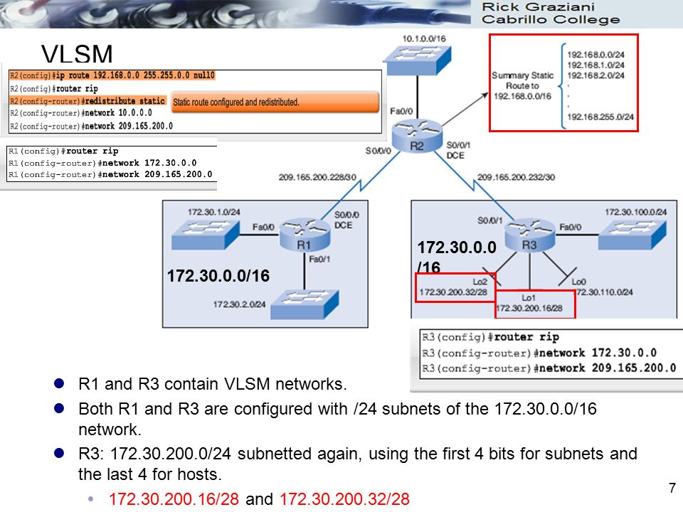 7 R1 and R3 contain VLSM networks. Both R1 and R3 are configured with /24 subnets of the 172.30.0.0/16 network. R3: 172.30.200.0/24 subnetted again, u