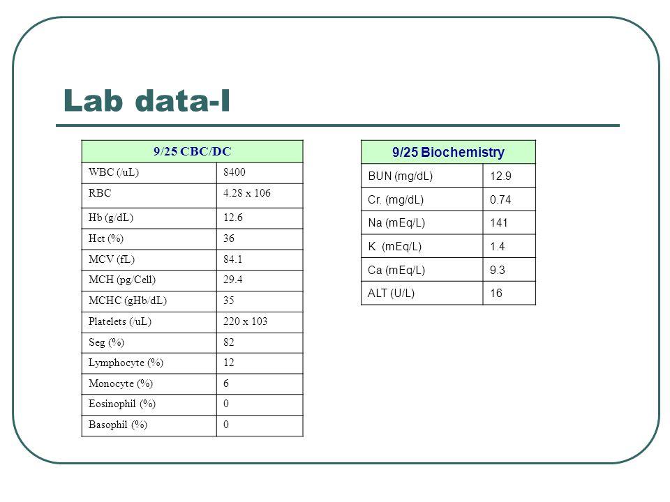 Lab data-I 9/25 CBC/DC WBC (/uL)8400 RBC4.28 x 106 Hb (g/dL)12.6 Hct (%)36 MCV (fL)84.1 MCH (pg/Cell)29.4 MCHC (gHb/dL)35 Platelets (/uL)220 x 103 Seg (%)82 Lymphocyte (%)12 Monocyte (%)6 Eosinophil (%)0 Basophil (%)0 9/25 Biochemistry BUN (mg/dL)12.9 Cr.