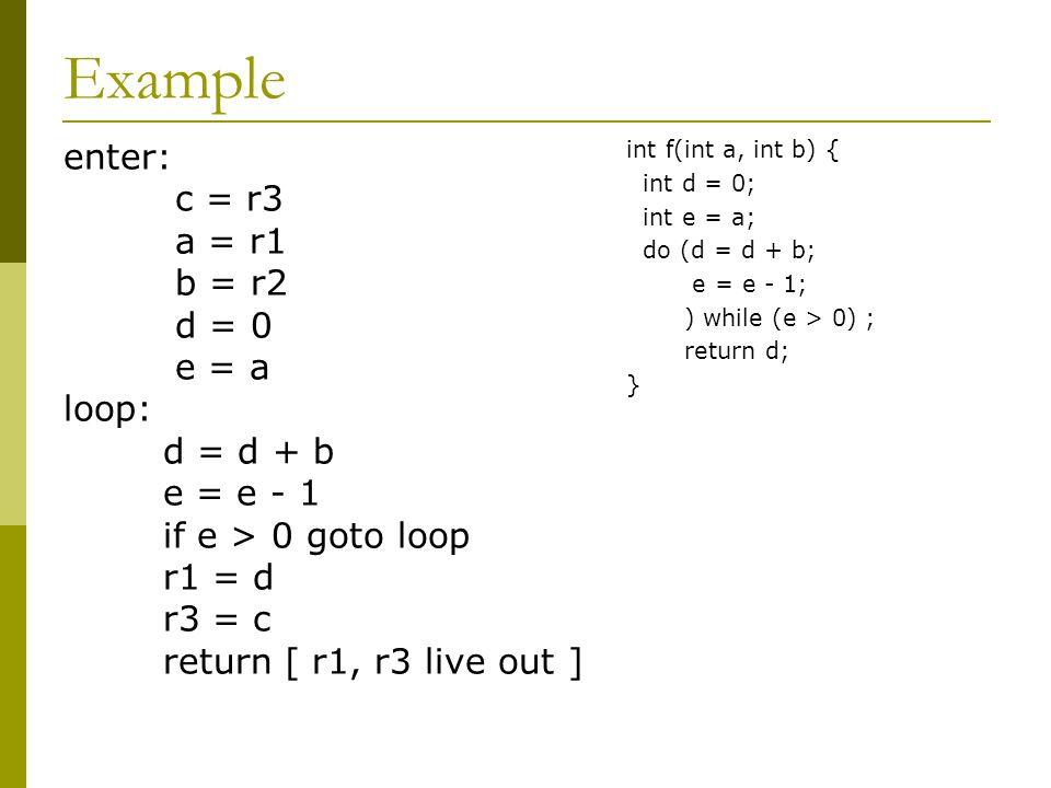 Example enter: c = r3 a = r1 b = r2 d = 0 e = a loop: d = d + b e = e - 1 if e > 0 goto loop r1 = d r3 = c return [ r1, r3 live out ] int f(int a, int b) { int d = 0; int e = a; do (d = d + b; e = e - 1; ) while (e > 0) ; return d; }