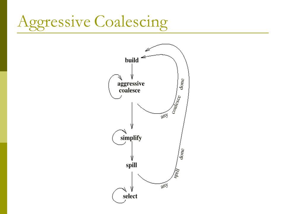 Aggressive Coalescing