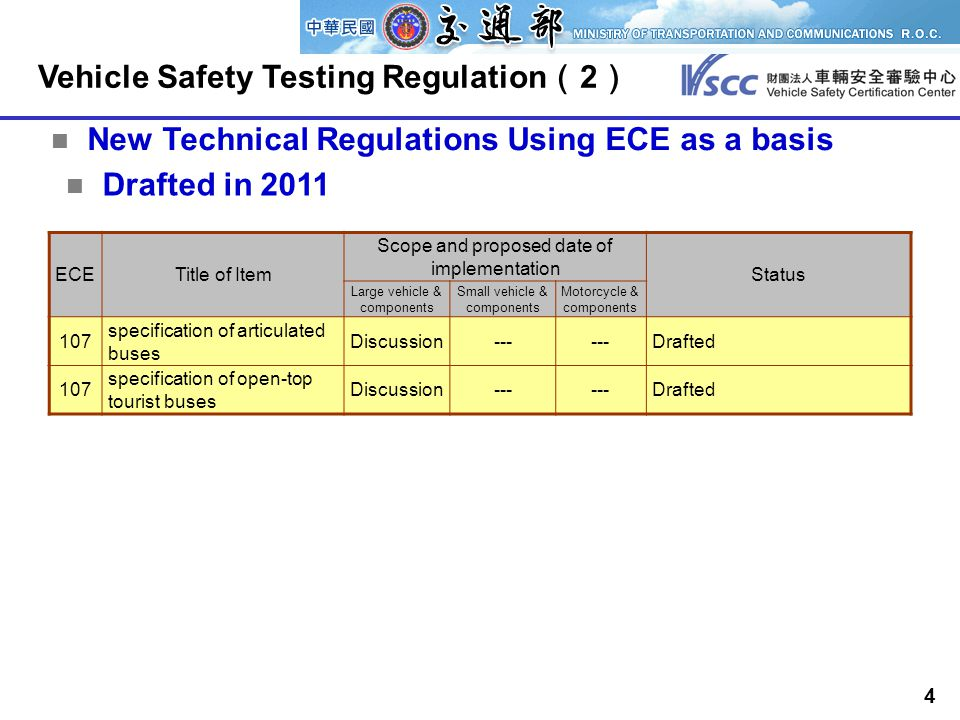 4 Drafted in 2011 ECETitle of Item Scope and proposed date of implementation Status Large vehicle & components Small vehicle & components Motorcycle & components 107 specification of articulated buses Discussion--- Drafted 107 specification of open-top tourist buses Discussion--- Drafted Vehicle Safety Testing Regulation ( 2 ) New Technical Regulations Using ECE as a basis