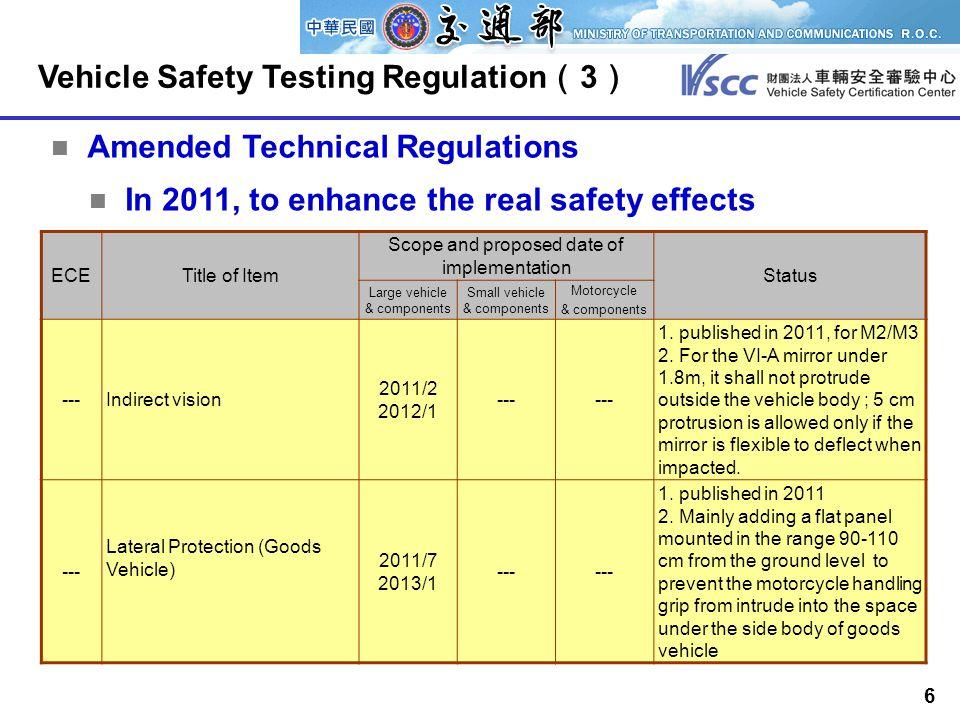7 Vehicle Safety Testing Regulation ( 4 ) ECE for M2/M3/N2/N3/O3/O4 ECE for M1/N1/O1/O2ECE for L1/L3Total 2004R36, 5222 2006 R3, 6, 7, 16, 19, 23, 28, 30, 37, 43, 48, 54, 77, 91, 98, 99, 104 17R3, 6, 7, 16, 19, 23, 28, 30, 37, 39, 43, 54, 77, 91, 98, 99, 104 17 R39, 53, 60, 74, 81, 98, 99 722 2007R19, 28, 7833 2008 R5, 13, 14, 17, 25, 31, 38, 39, 66, 79, 80, 112, 113 13R5, 11, 12, 13, 13h, 14, 17, 25, 31, 38, 48, 79, 94, 95, 112, 113 16 17 2009 R3, 37, 50, 112, 113, 38 61 2011R46, 10, 123, 55, 34(Draft) 5 R46, 10, 123, 34(Draft) 4R10,15 2013R7511 2014R1001 11 37 Annou nced 1 Drafted 37 Annou nced 1 Drafted 17 Announced 1 Drafted 51/ 1