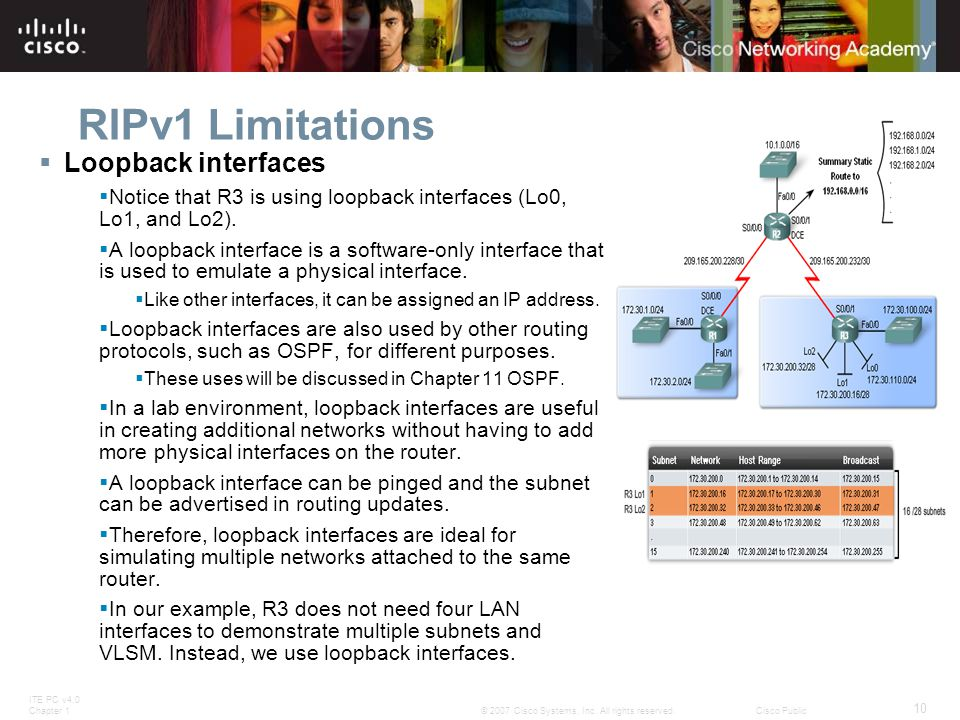 ITE PC v4.0 Chapter 1 10 © 2007 Cisco Systems, Inc. All rights reserved.Cisco Public RIPv1 Limitations  Loopback interfaces  Notice that R3 is using