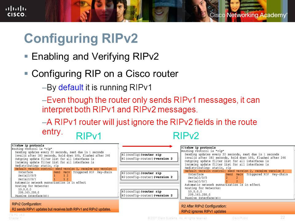 ITE PC v4.0 Chapter 1 22 © 2007 Cisco Systems, Inc. All rights reserved.Cisco Public Configuring RIPv2  Enabling and Verifying RIPv2  Configuring RI