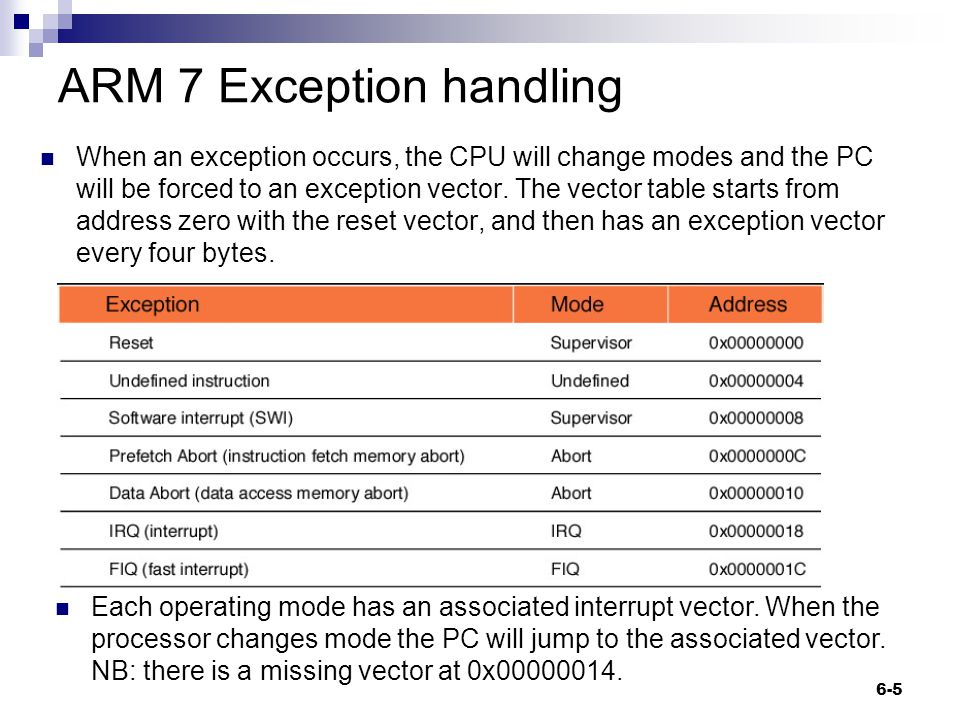 ARM 7 Exception handling When an exception occurs, the CPU will change modes and the PC will be forced to an exception vector.