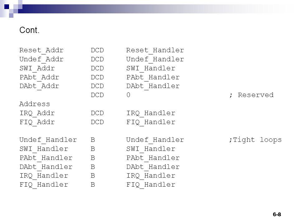 6-9 ; Reset Handler EXPORT Reset_Handler Reset_Handler ; Clock Setup --- IF (:LNOT:(:DEF:NO_CLOCK_SETUP)):LAND:(CLOCK_SETUP != 0) LDR R0, =SCB_BASE MOV R1, #0xAA MOV R2, #0x55 ; Configure and Enable PLL LDR R3, =SCS_Val ; Enable main oscillator STR R3, [R0, #SCS_OFS] IF (SCS_Val:AND:OSCEN) != 0 OSC_Loop LDR R3, [R0, #SCS_OFS] ; Wait for main oscillator ANDS R3, R3, #OSCSTAT BEQ OSC_Loop ENDIF ETC.